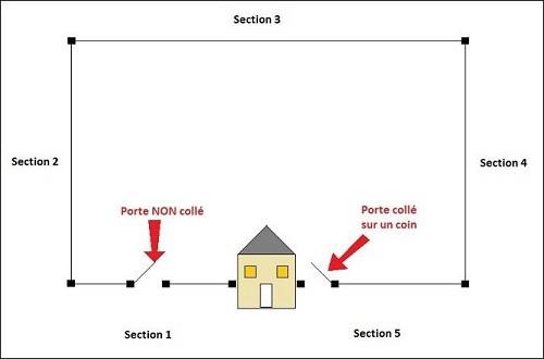 cl ture paysagement intime soumission en ligne gratuite. Black Bedroom Furniture Sets. Home Design Ideas